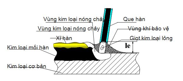 thongsohanhoquang_2